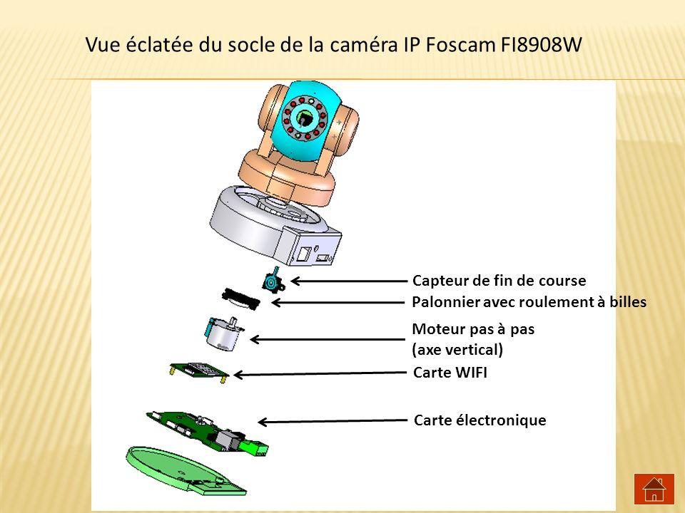 Carte électronique Palonnier avec roulement à billes Moteur pas à pas (axe vertical) Carte WIFI Capteur de fin de course Vue éclatée du socle de la ca