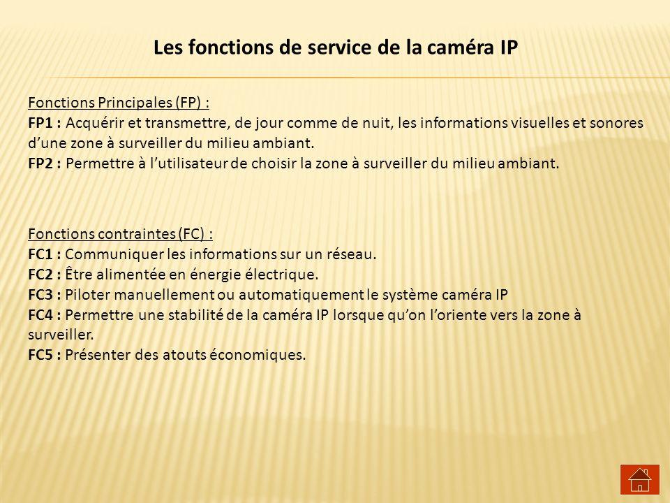Les fonctions de service de la caméra IP Fonctions Principales (FP) : FP1 : Acquérir et transmettre, de jour comme de nuit, les informations visuelles