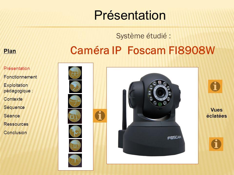 Système étudié : Caméra IP Foscam FI8908W Plan Présentation Fonctionnement Exploitation pédagogique : Contexte Séquence Séance Ressources Conclusion P