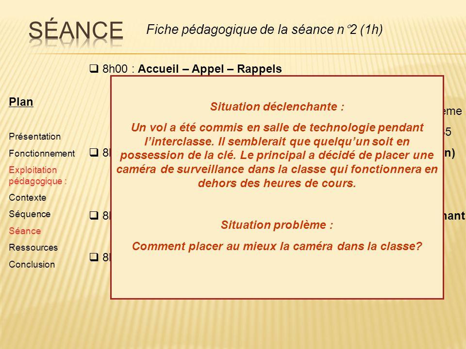 Plan Présentation Fonctionnement Exploitation pédagogique : Contexte Séquence Séance Ressources Conclusion 8h00 : Accueil – Appel – Rappels Rappels :