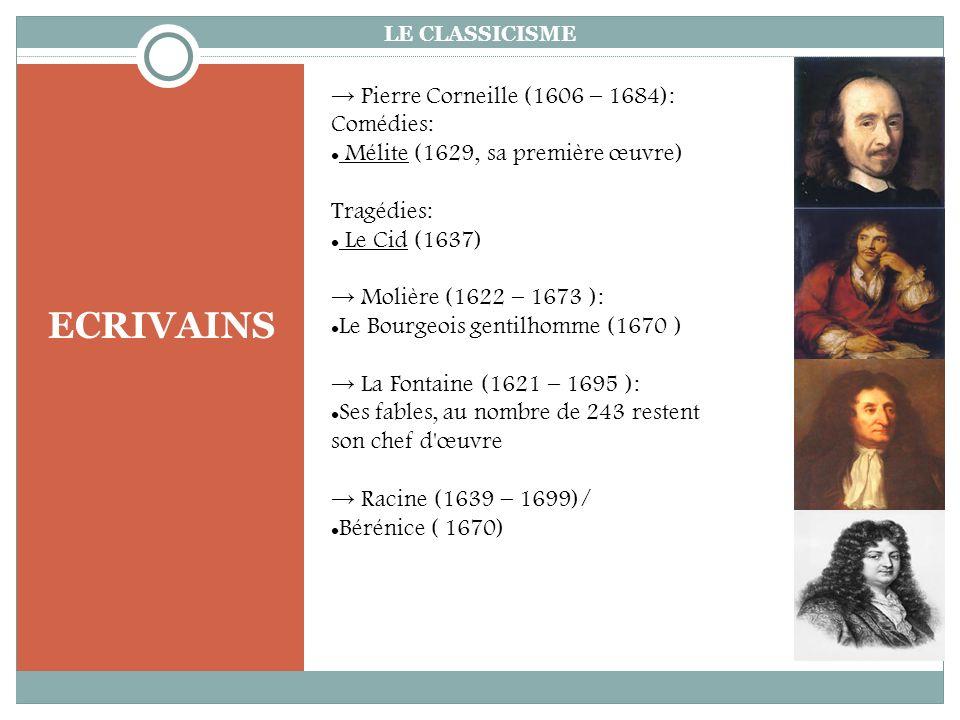 LE CLASSICISME ECRIVAINS Pierre Corneille (1606 – 1684): Comédies: Mélite (1629, sa première œuvre) Tragédies: Le Cid (1637) Molière (1622 – 1673 ): Le Bourgeois gentilhomme (1670 ) La Fontaine (1621 – 1695 ): Ses fables, au nombre de 243 restent son chef d œuvre Racine (1639 – 1699)/ Bérénice ( 1670)