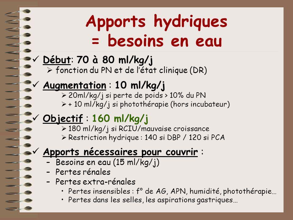 Apports hydriques = besoins en eau Début: 70 à 80 ml/kg/j fonction du PN et de létat clinique (DR) Augmentation : 10 ml/kg/j 20ml/kg/j si perte de poi