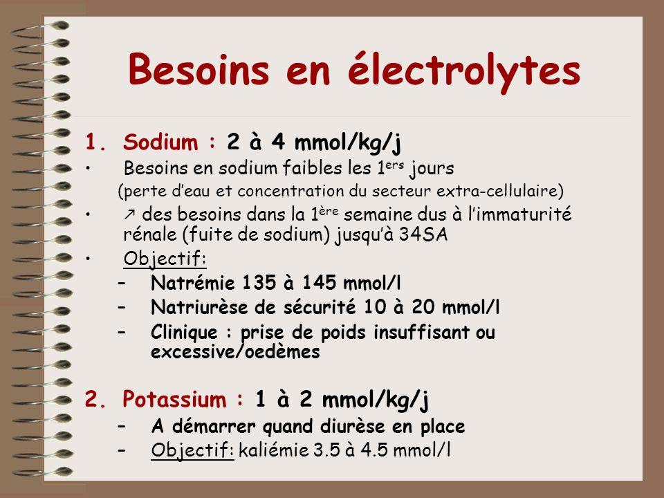 Besoins en électrolytes 1.Sodium : 2 à 4 mmol/kg/j Besoins en sodium faibles les 1 ers jours (perte deau et concentration du secteur extra-cellulaire)