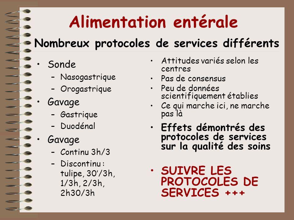 Alimentation entérale Nombreux protocoles de services différents Sonde –Nasogastrique –Orogastrique Gavage –Gastrique –Duodénal Gavage –Continu 3h/3 –