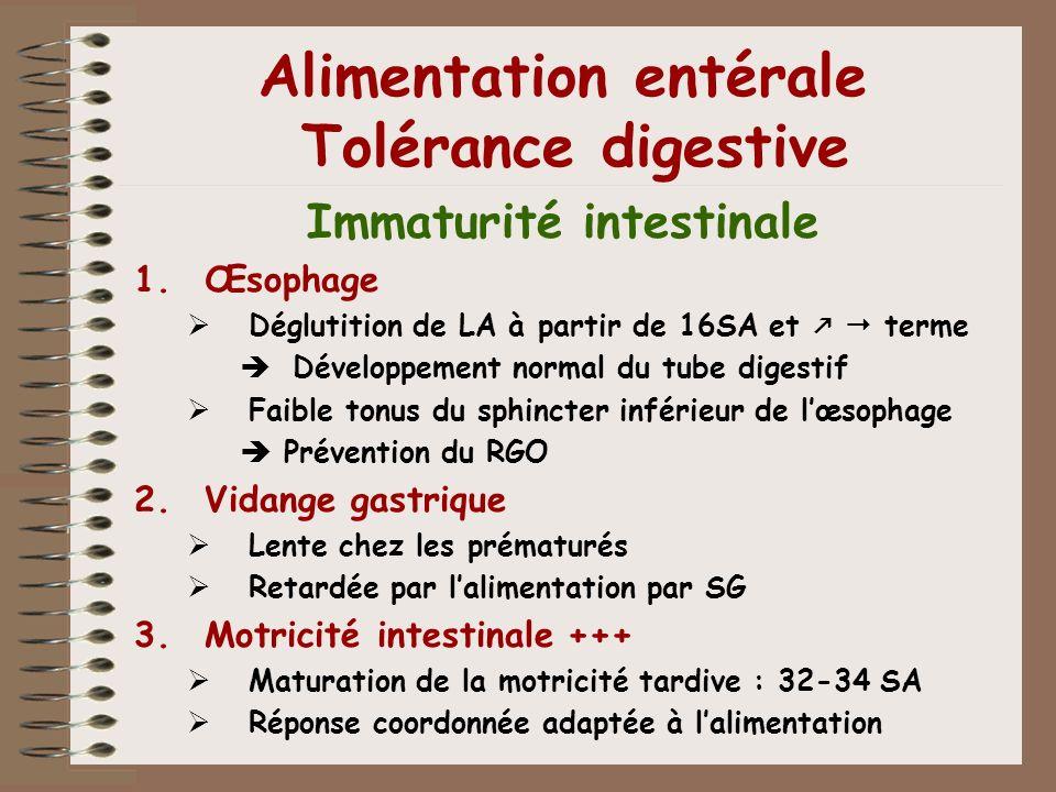 Alimentation entérale Tolérance digestive Immaturité intestinale 1.Œsophage Déglutition de LA à partir de 16SA et terme Développement normal du tube d