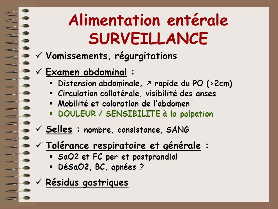 Alimentation entérale SURVEILLANCE Vomissements, régurgitations Examen abdominal : Distension abdominale, rapide du PO (>2cm) Circulation collatérale,
