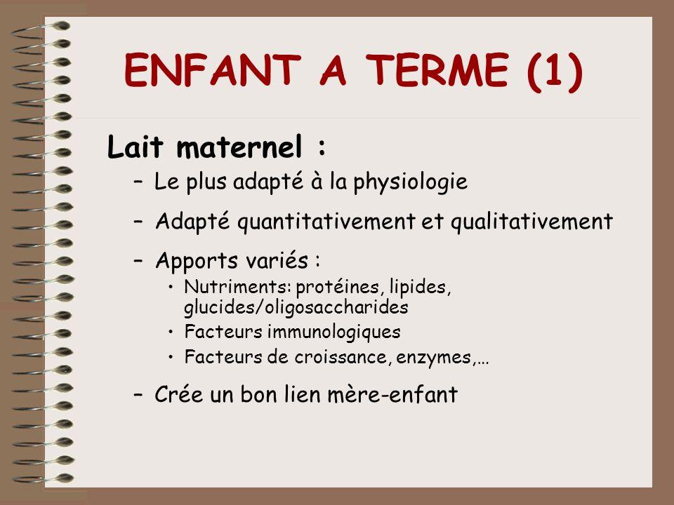 ENFANT A TERME (1) Lait maternel : –Le plus adapté à la physiologie –Adapté quantitativement et qualitativement –Apports variés : Nutriments: protéine