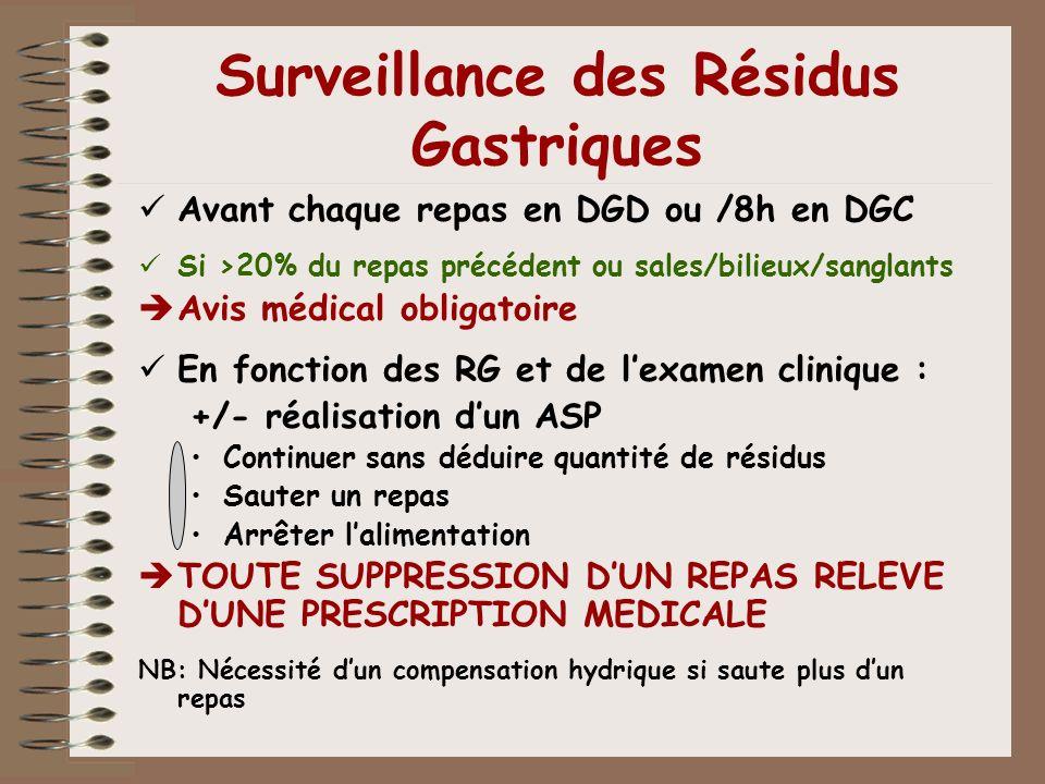 Surveillance des Résidus Gastriques Avant chaque repas en DGD ou /8h en DGC Si >20% du repas précédent ou sales/bilieux/sanglants Avis médical obligat