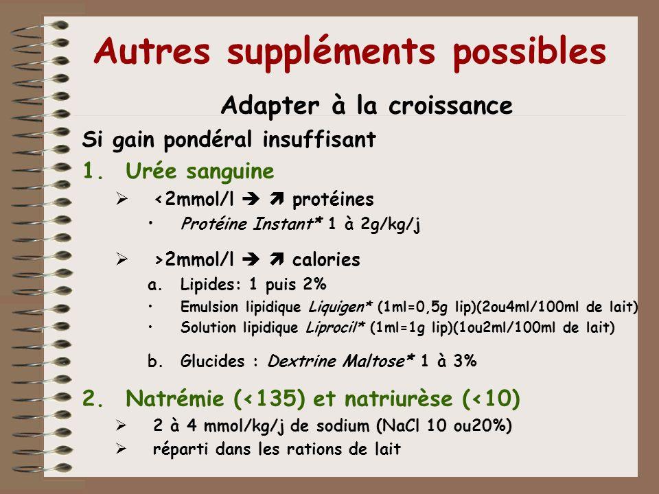 Autres suppléments possibles Adapter à la croissance Si gain pondéral insuffisant 1.Urée sanguine <2mmol/l protéines Protéine Instant* 1 à 2g/kg/j >2m