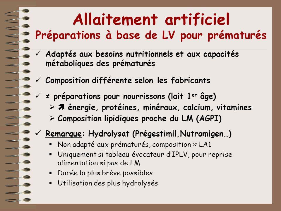 Allaitement artificiel Préparations à base de LV pour prématurés Adaptés aux besoins nutritionnels et aux capacités métaboliques des prématurés Compos
