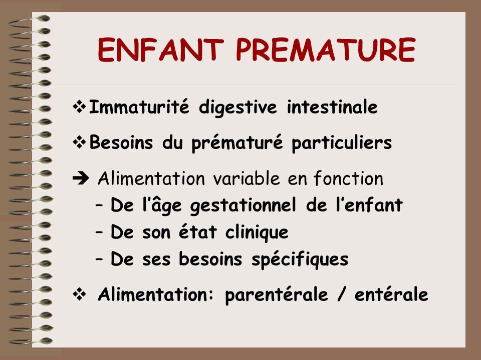ENFANT PREMATURE Immaturité digestive intestinale Besoins du prématuré particuliers Alimentation variable en fonction –De lâge gestationnel de lenfant