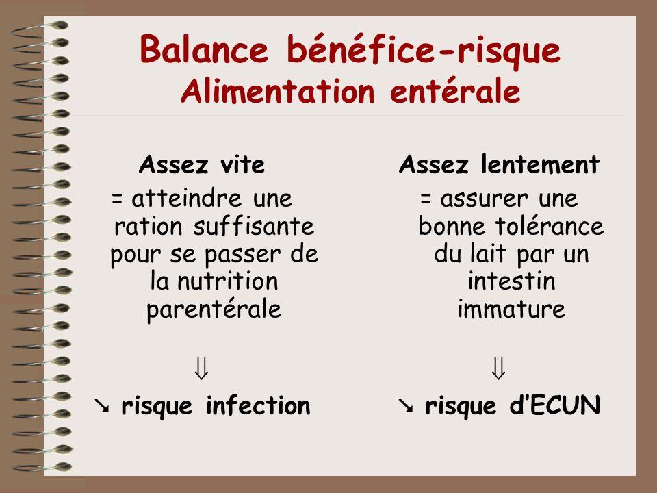 Balance bénéfice-risque Alimentation entérale Assez vite = atteindre une ration suffisante pour se passer de la nutrition parentérale risque infection