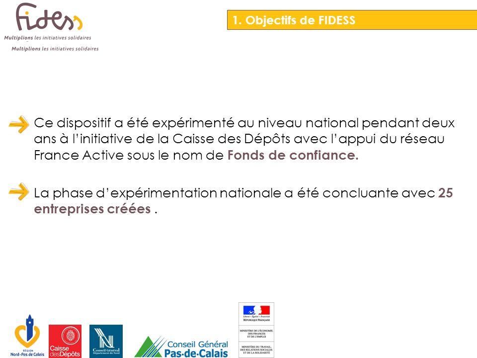Ce dispositif a été expérimenté au niveau national pendant deux ans à linitiative de la Caisse des Dépôts avec lappui du réseau France Active sous le