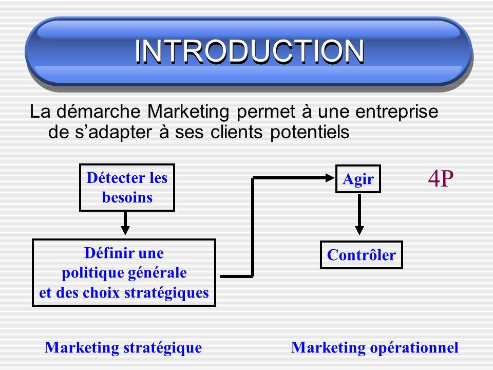 INTRODUCTION La démarche Marketing permet à une entreprise de sadapter à ses clients potentiels Détecter les besoins Définir une politique générale et des choix stratégiques Agir Contrôler Marketing stratégiqueMarketing opérationnel 4P