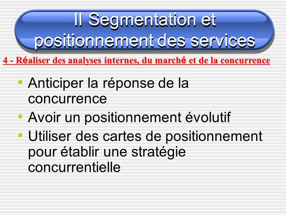 Anticiper la réponse de la concurrence Avoir un positionnement évolutif Utiliser des cartes de positionnement pour établir une stratégie concurrentielle II Segmentation et positionnement des services 4 - R é aliser des analyses internes, du march é et de la concurrence