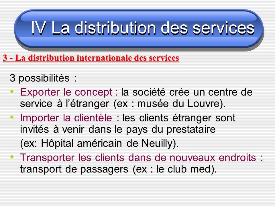 3 possibilités : Exporter le concept : la société crée un centre de service à létranger (ex : musée du Louvre).