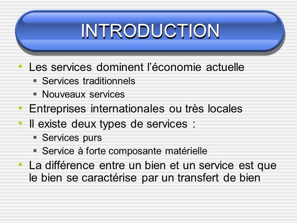 INTRODUCTION Les services dominent léconomie actuelle Services traditionnels Nouveaux services Entreprises internationales ou très locales Il existe deux types de services : Services purs Service à forte composante matérielle La différence entre un bien et un service est que le bien se caractérise par un transfert de bien