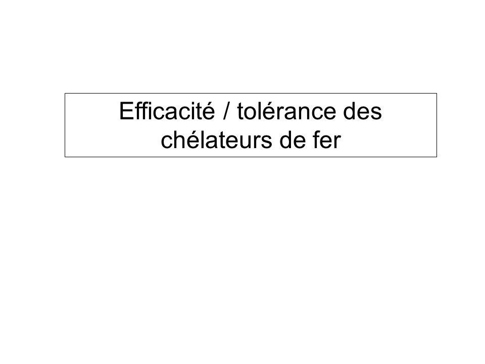Efficacité / tolérance des chélateurs de fer