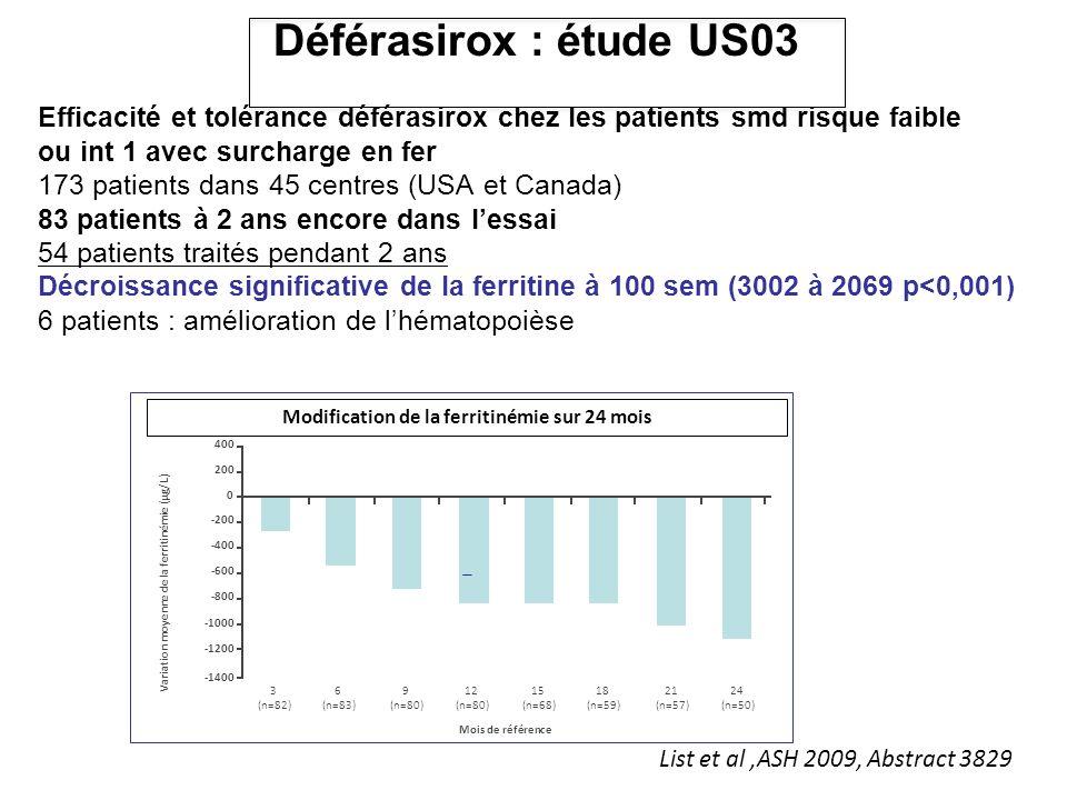 Déférasirox : étude US03 Efficacité et tolérance déférasirox chez les patients smd risque faible ou int 1 avec surcharge en fer 173 patients dans 45 c