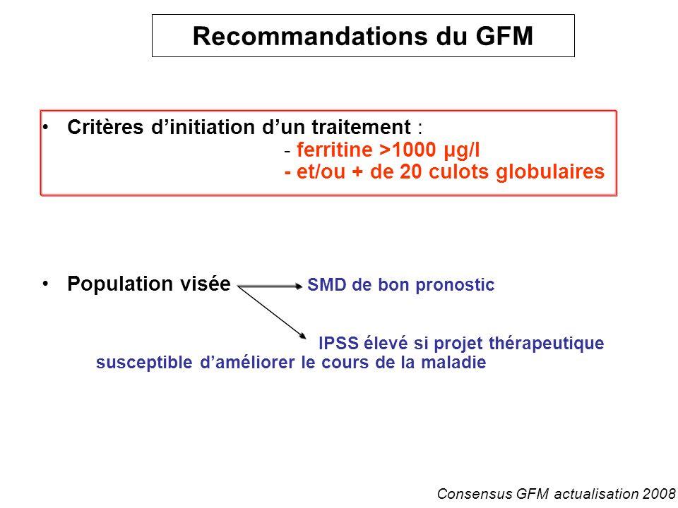 Recommandations du GFM Critères dinitiation dun traitement : - ferritine >1000 μg/l - et/ou + de 20 culots globulaires Population visée SMD de bon pro