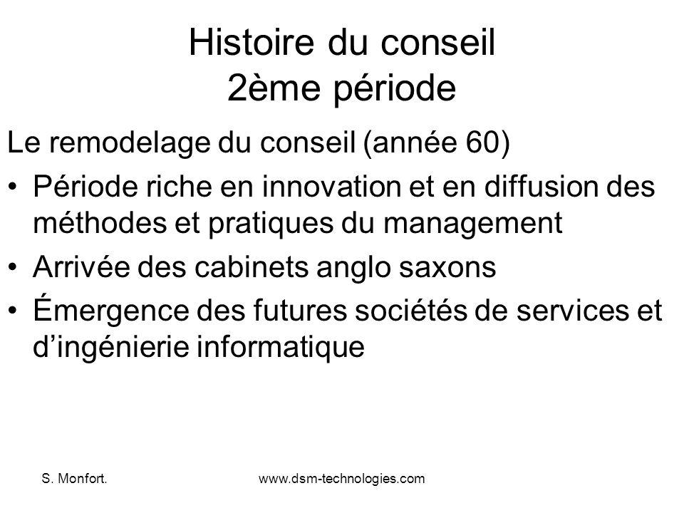 S. Monfort.www.dsm-technologies.com Histoire du conseil 2ème période Le remodelage du conseil (année 60) Période riche en innovation et en diffusion d