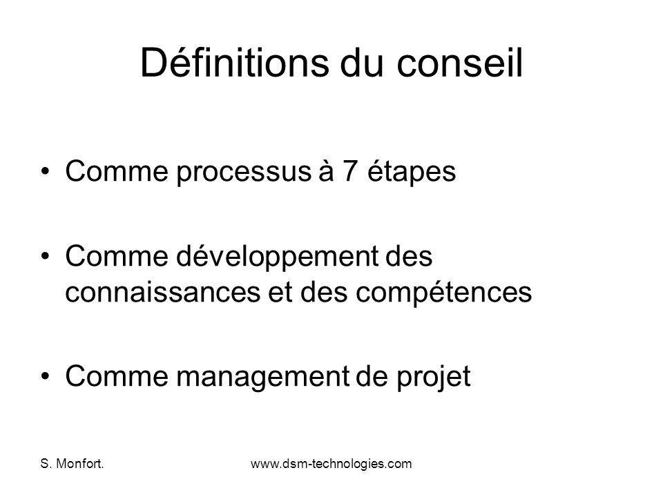 S. Monfort.www.dsm-technologies.com Définitions du conseil Comme processus à 7 étapes Comme développement des connaissances et des compétences Comme m