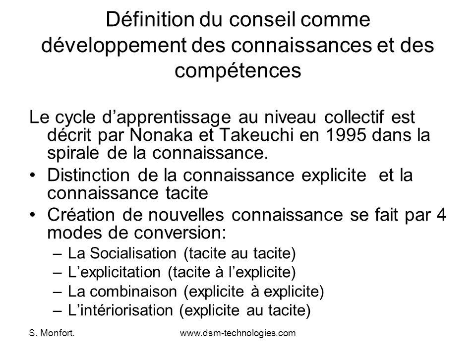 S. Monfort.www.dsm-technologies.com Définition du conseil comme développement des connaissances et des compétences Le cycle dapprentissage au niveau c