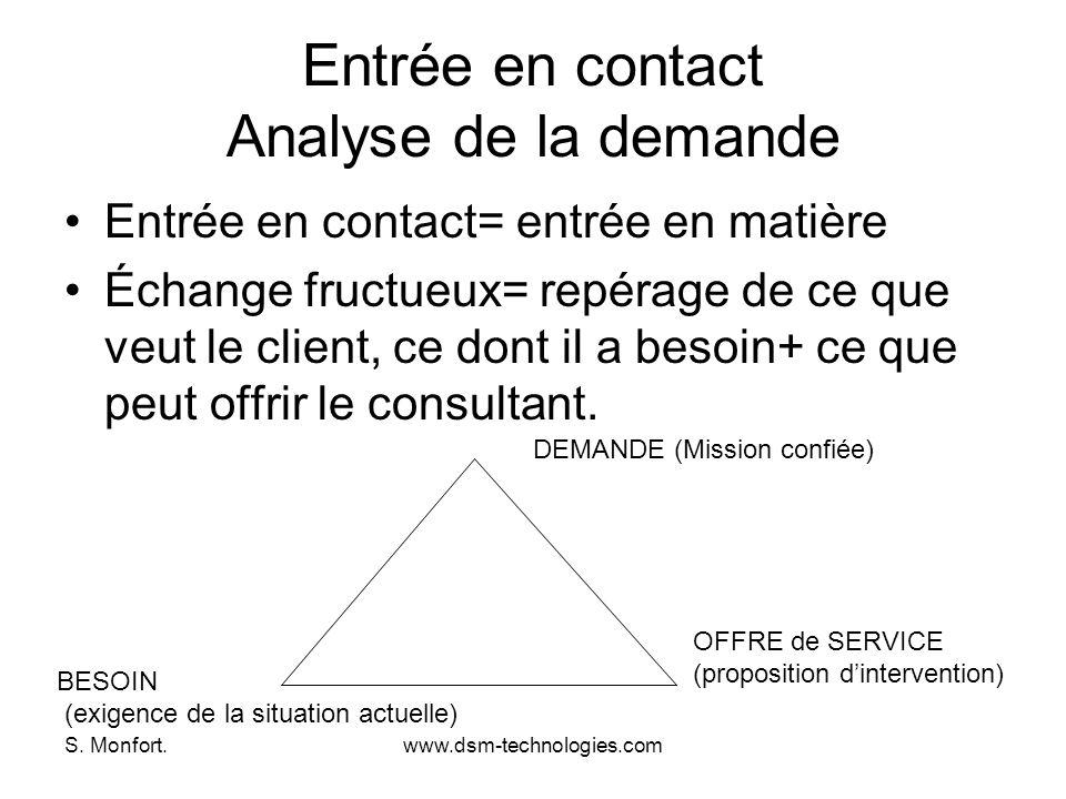 S. Monfort.www.dsm-technologies.com Entrée en contact Analyse de la demande Entrée en contact= entrée en matière Échange fructueux= repérage de ce que