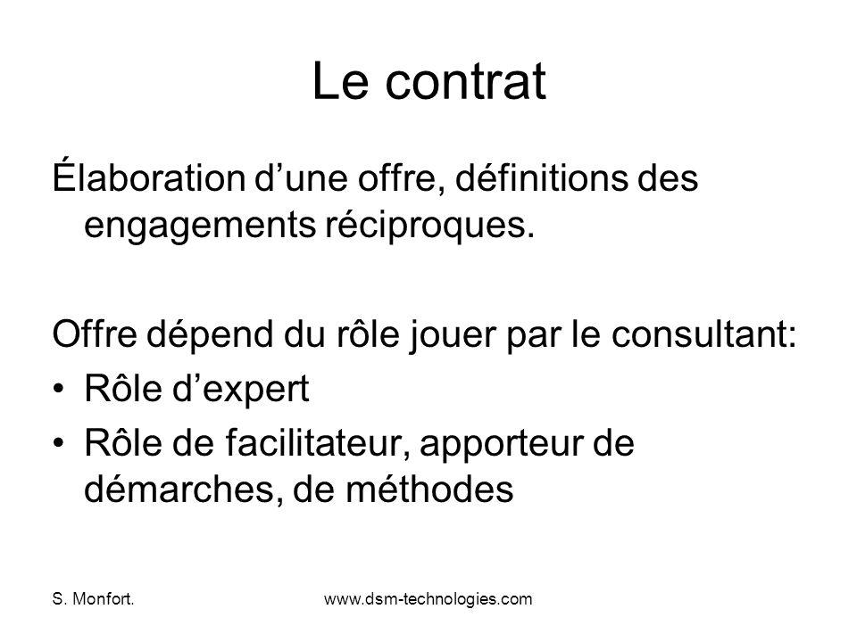 S. Monfort.www.dsm-technologies.com Le contrat Élaboration dune offre, définitions des engagements réciproques. Offre dépend du rôle jouer par le cons