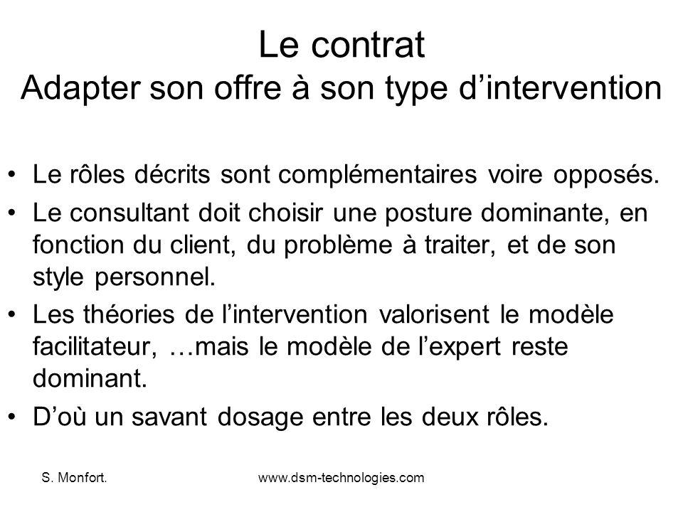 S. Monfort.www.dsm-technologies.com Le contrat Adapter son offre à son type dintervention Le rôles décrits sont complémentaires voire opposés. Le cons