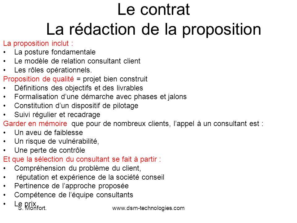 S. Monfort.www.dsm-technologies.com Le contrat La rédaction de la proposition La proposition inclut : La posture fondamentale Le modèle de relation co