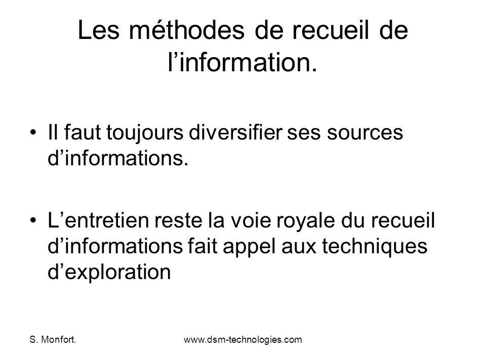S. Monfort.www.dsm-technologies.com Les méthodes de recueil de linformation. Il faut toujours diversifier ses sources dinformations. Lentretien reste