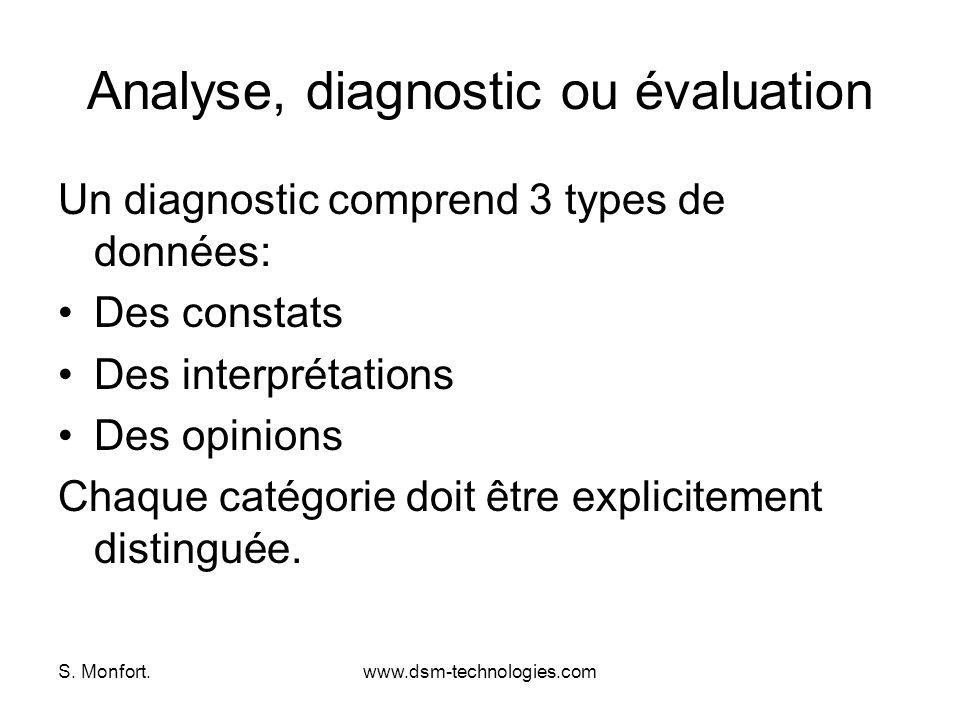 S. Monfort.www.dsm-technologies.com Analyse, diagnostic ou évaluation Un diagnostic comprend 3 types de données: Des constats Des interprétations Des