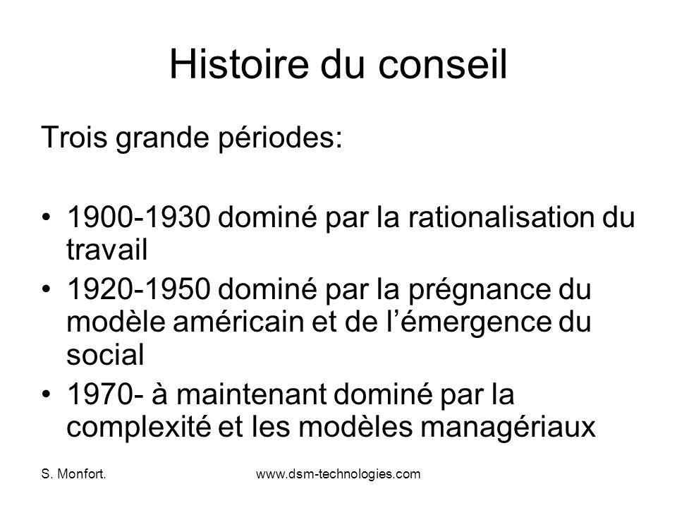 S. Monfort.www.dsm-technologies.com Histoire du conseil Trois grande périodes: 1900-1930 dominé par la rationalisation du travail 1920-1950 dominé par