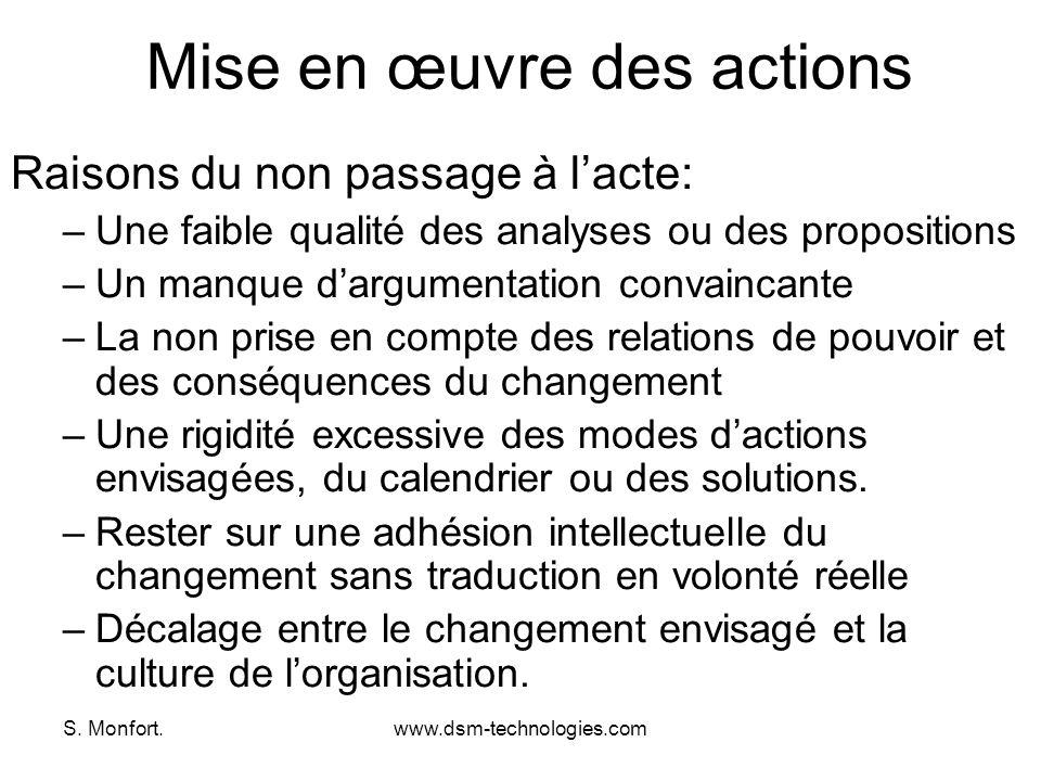 S. Monfort.www.dsm-technologies.com Mise en œuvre des actions Raisons du non passage à lacte: –Une faible qualité des analyses ou des propositions –Un