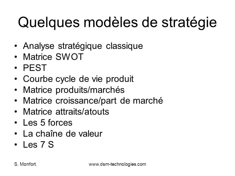 S. Monfort.www.dsm-technologies.com Quelques modèles de stratégie Analyse stratégique classique Matrice SWOT PEST Courbe cycle de vie produit Matrice