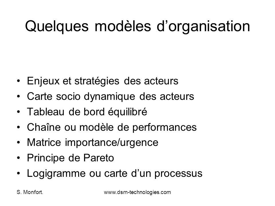 S. Monfort.www.dsm-technologies.com Quelques modèles dorganisation Enjeux et stratégies des acteurs Carte socio dynamique des acteurs Tableau de bord