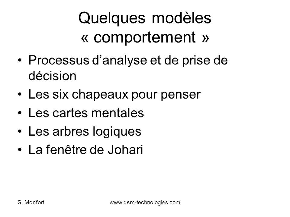 S. Monfort.www.dsm-technologies.com Quelques modèles « comportement » Processus danalyse et de prise de décision Les six chapeaux pour penser Les cart