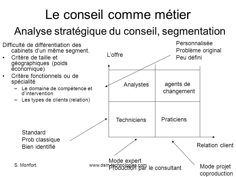 S. Monfort.www.dsm-technologies.com Le conseil comme métier Analyse stratégique du conseil, segmentation Difficulté de différentiation des cabinets du