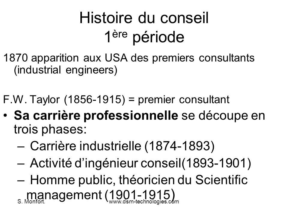 S.Monfort.www.dsm-technologies.com Les méthodes de recueil de linformation.