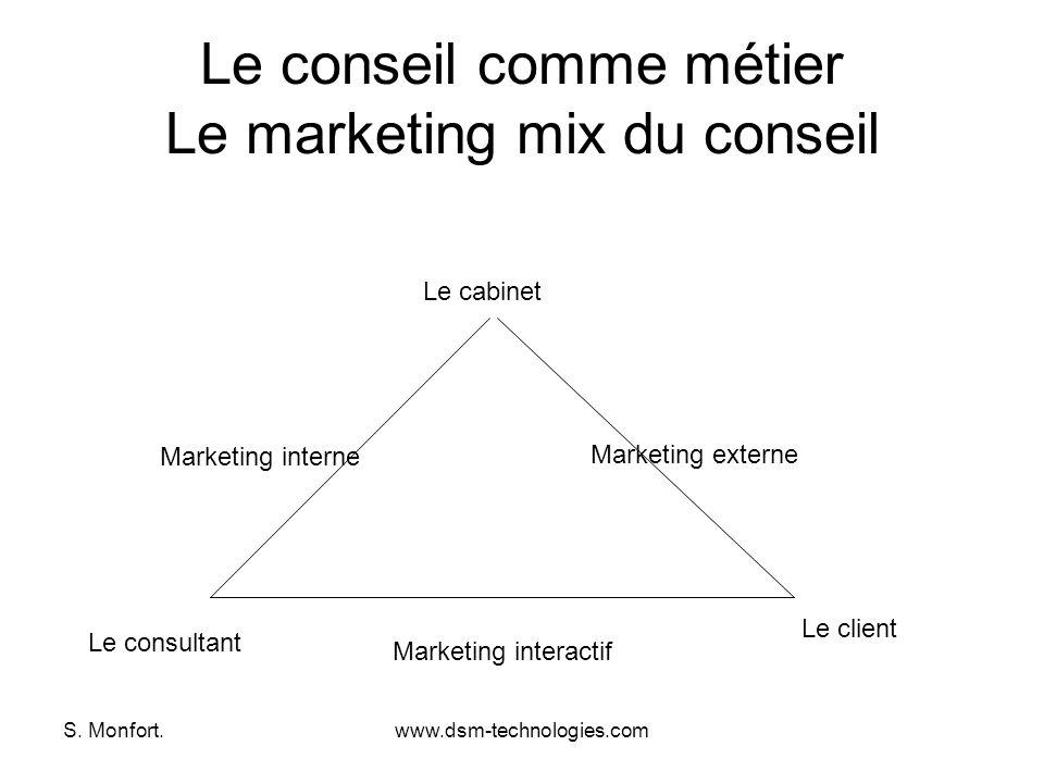 S. Monfort.www.dsm-technologies.com Le conseil comme métier Le marketing mix du conseil Le cabinet Le consultant Le client Marketing interne Marketing