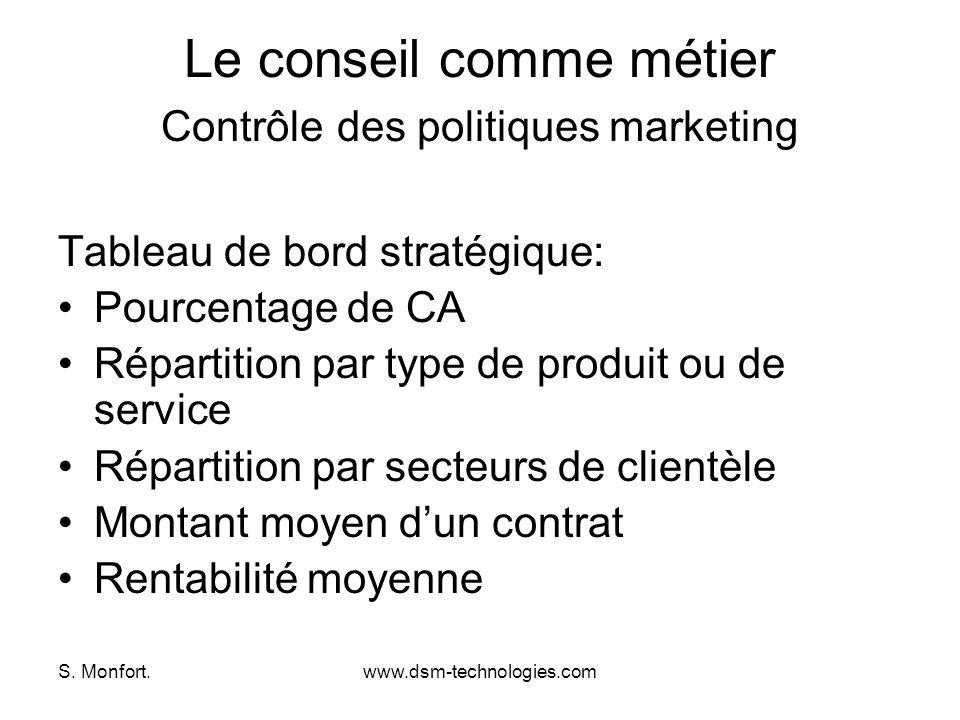 S. Monfort.www.dsm-technologies.com Le conseil comme métier Contrôle des politiques marketing Tableau de bord stratégique: Pourcentage de CA Répartiti