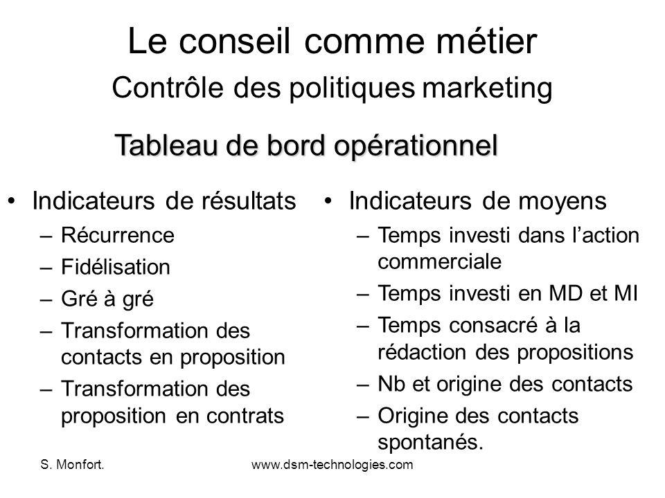 S. Monfort.www.dsm-technologies.com Le conseil comme métier Contrôle des politiques marketing Indicateurs de résultats –Récurrence –Fidélisation –Gré