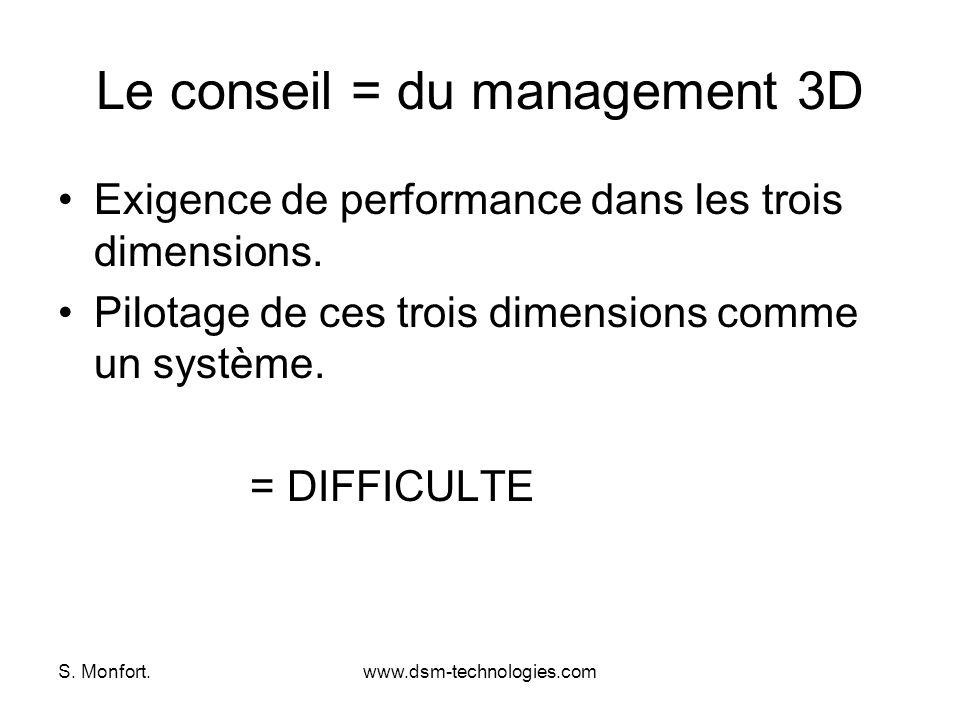 S. Monfort.www.dsm-technologies.com Le conseil = du management 3D Exigence de performance dans les trois dimensions. Pilotage de ces trois dimensions