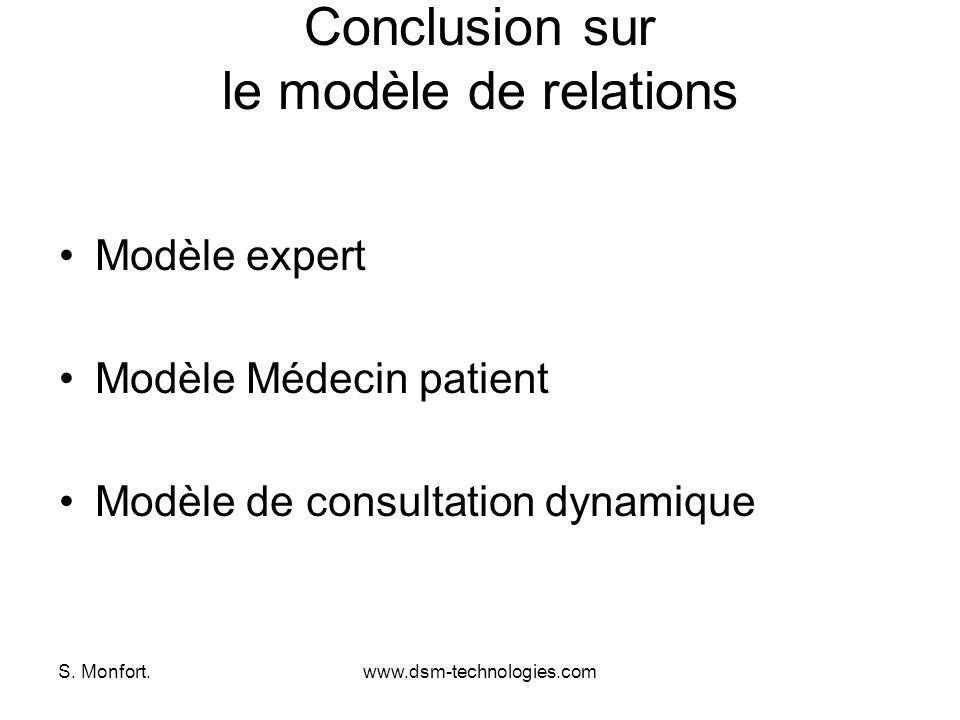 S. Monfort.www.dsm-technologies.com Conclusion sur le modèle de relations Modèle expert Modèle Médecin patient Modèle de consultation dynamique