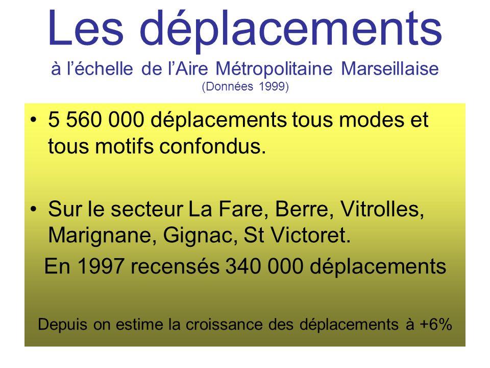 Les déplacements à léchelle de lAire Métropolitaine Marseillaise (Données 1999) 5 560 000 déplacements tous modes et tous motifs confondus.