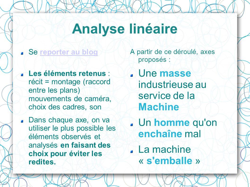 Analyse linéaire Se reporter au blogreporter au blog Les éléments retenus : récit = montage (raccord entre les plans) mouvements de caméra, choix des