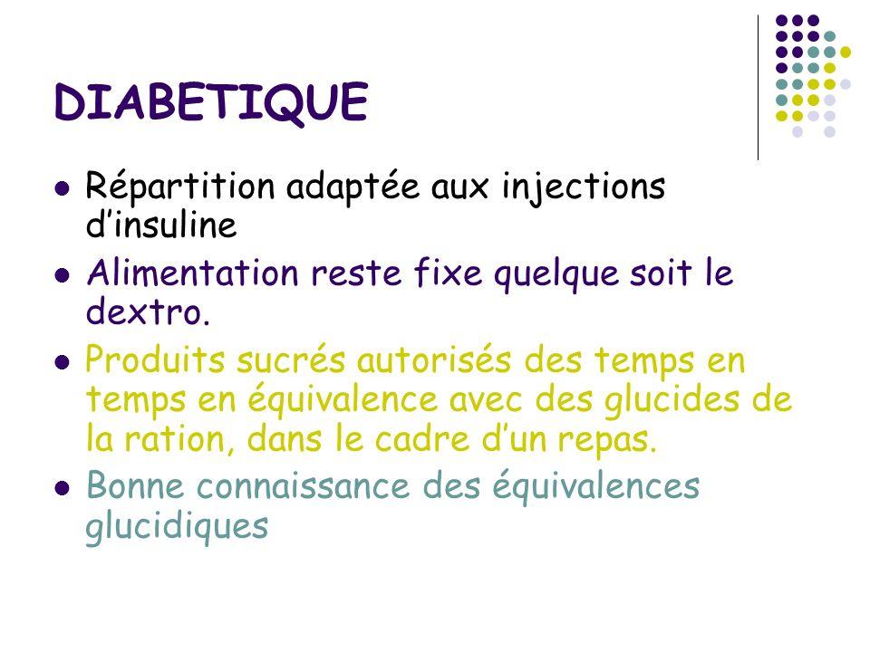 DIABETIQUE Répartition adaptée aux injections dinsuline Alimentation reste fixe quelque soit le dextro. Produits sucrés autorisés des temps en temps e