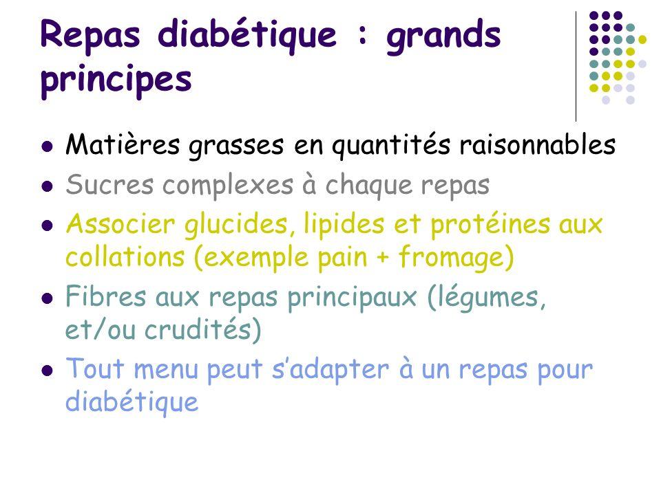 Repas diabétique : grands principes Matières grasses en quantités raisonnables Sucres complexes à chaque repas Associer glucides, lipides et protéines