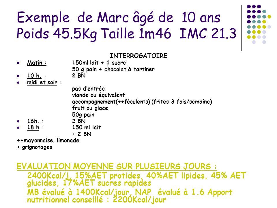 Exemple de Marc âgé de 10 ans Poids 45.5KgTaille 1m46 IMC 21.3 INTERROGATOIRE Matin : 150ml lait + 1 sucre 50 g pain + chocolat à tartiner 10 h. :2 BN